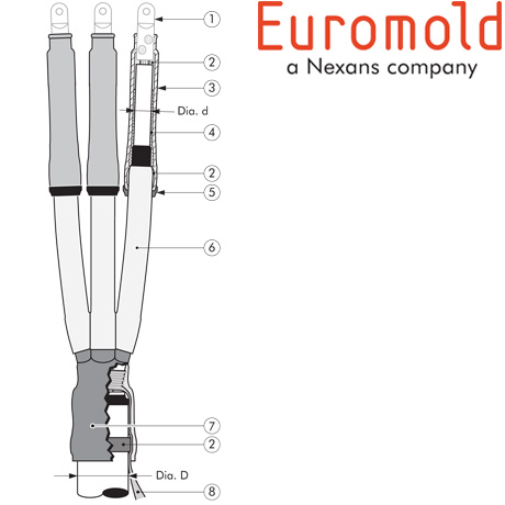 22kV Cold Shrink Termination Indoor Terminations - 3 Core - Euromold T-ITK