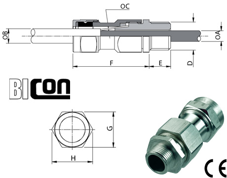 Bicon CW Aluminium Cable Glands for AWA Cables - Range Data
