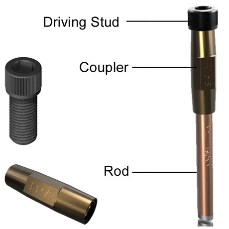 Copperbond Earth Rods and Accessories